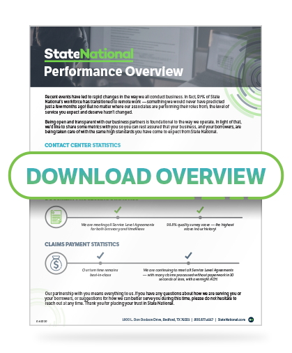 Client Performance Overview